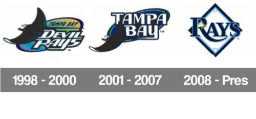 Tampa Bay Rays Logo history