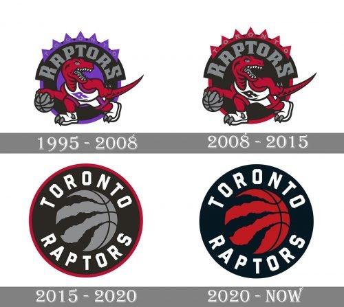 Toronto Raptors Logo history