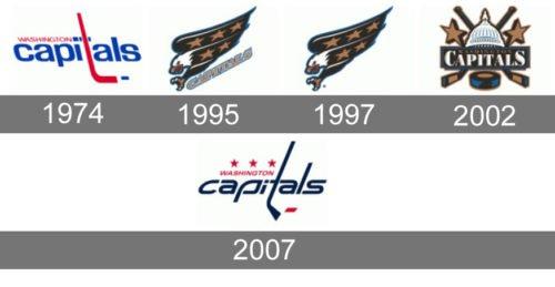 Washington Capitals Logo history