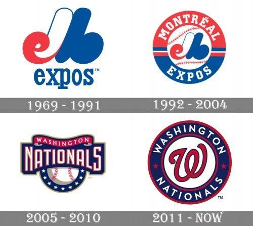 Washington Nationals Logo history