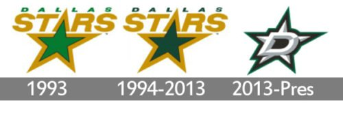historyDallas Stars Logo