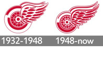 history Detroit Red Wings Logo