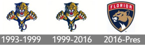 history Florida Panthers Logo