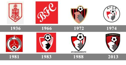 AFC Bournemouth logo history