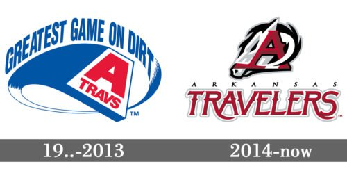 Arkansas Travelers Logo history