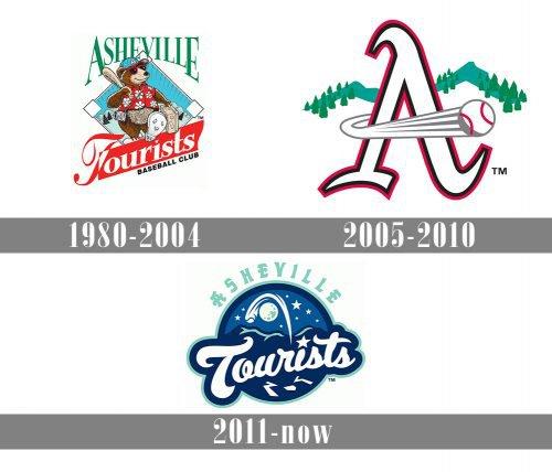 Asheville Tourists Logo history