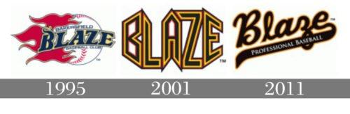 Bakersfield Blaze Logo history