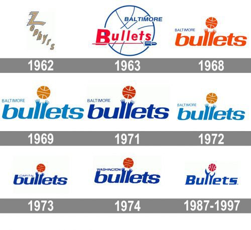 Baltimore Bullets logo history