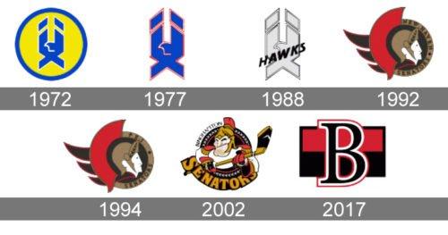 Belleville Senators logo history