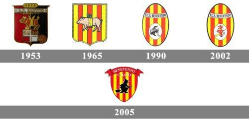 Benevento logo history