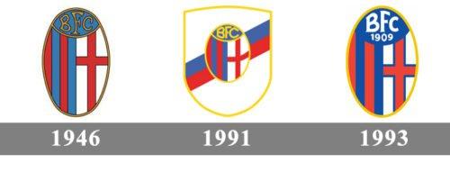 Bologna Logo history