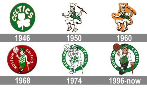 Boston Celtics Logo history