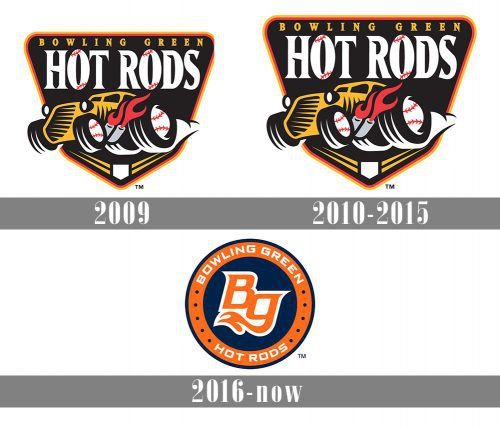 Bowling Green Hot Rods Logo history
