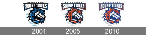 Bridgeport Sound Tigers Logo history