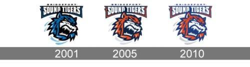 Bridgeport Sound Tigers Logo history