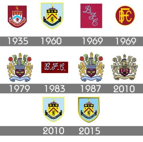 Burnley Logo History