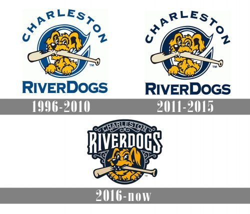 Charleston RiverDogs Logo history