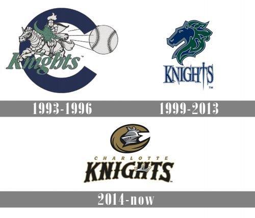 Charlotte Knights Logo history
