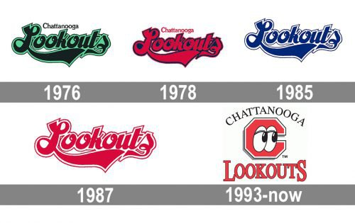 Chattanooga Lookouts Logo history