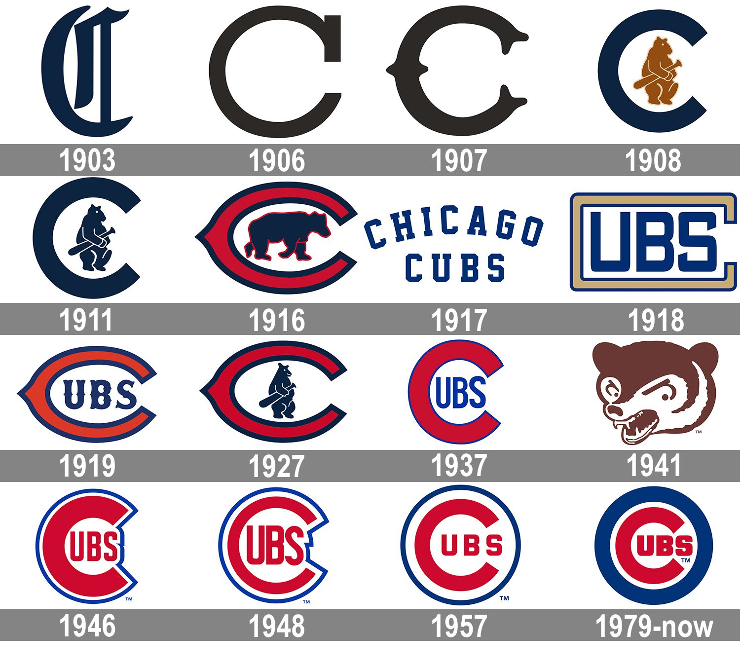 Chicago Cubs Logo And Symbol Meaning History Png