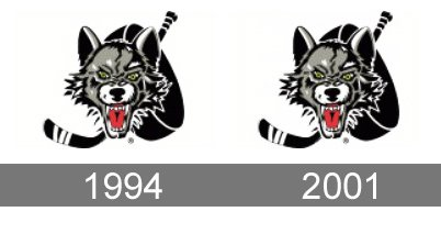 Chicago Wolves Logo history