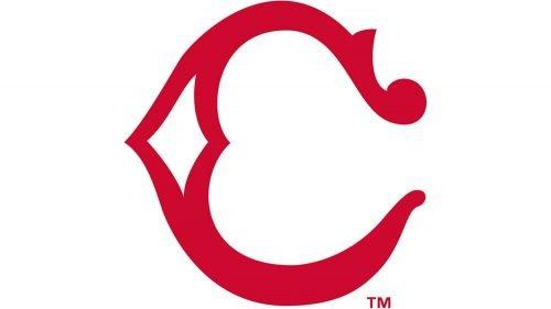 Cincinnati Reds Logo 1906