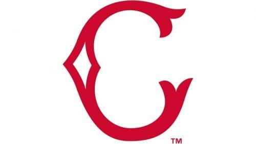 Cincinnati Reds Logo 1908