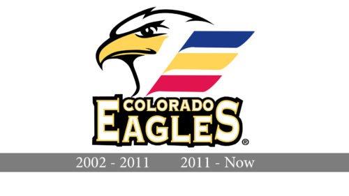 Colorado Eagles Logo history