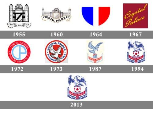 Crystal Palace Logo history