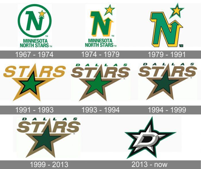Dallas Stars Logo history