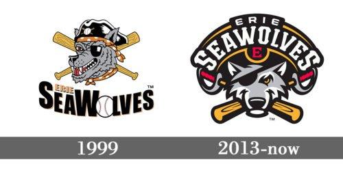 Erie SeaWolves Logo history