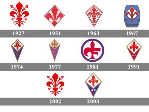 Fiorentina Logo history