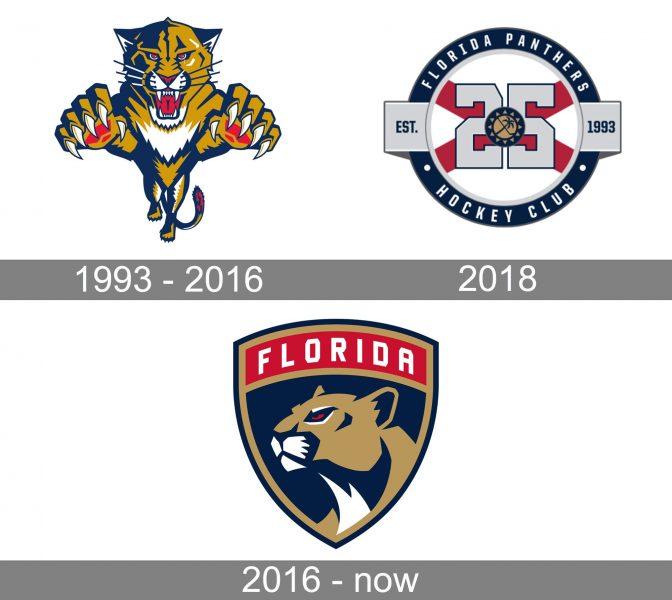 Florida Panthers Logo history