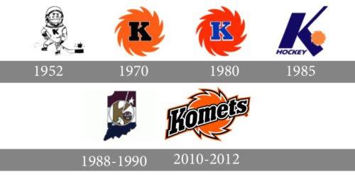 Fort Wayne Komets logo history