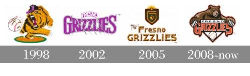 Fresno Grizzlies Logo history