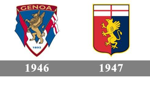 Genoa Logo history