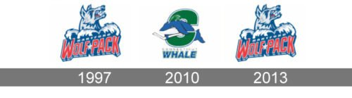 Hartford Wolf Pack Logo history