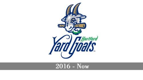 Hartford Yard Goats logo history