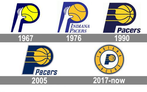 Indiana Pacers Logo history