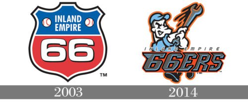 Inland Empire 66ers Logo history