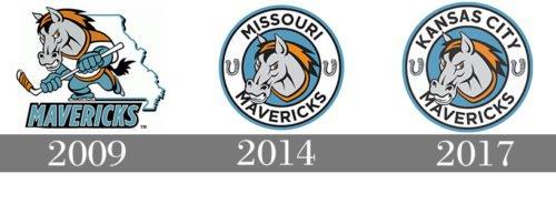 Kansas City Mavericks Logo history