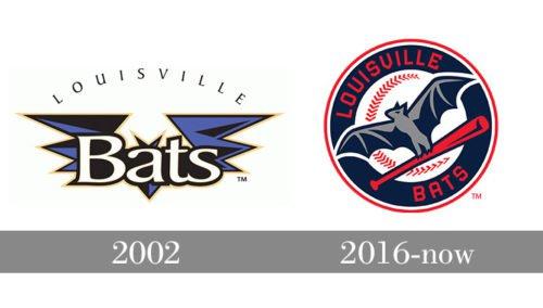 Louisville Bats Logo history