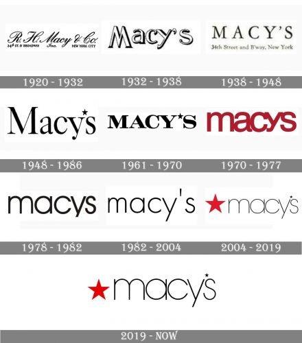 Macys Logo history