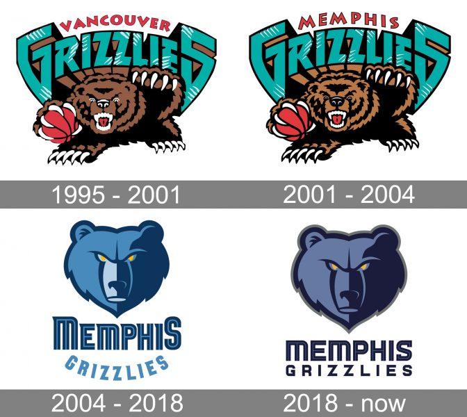 Memphis Grizzlies Logo history