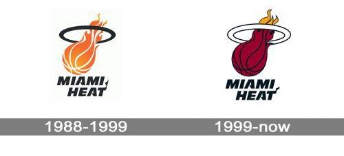 Miami Heat Logo history