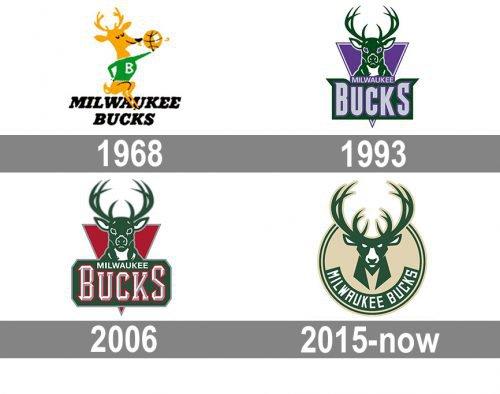 Milwaukee Bucks Logo history