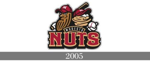 Modesto Nuts Logo history