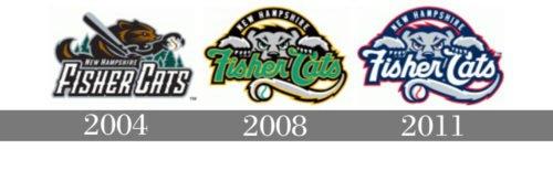 New Hampshire Fisher Cats Logo history