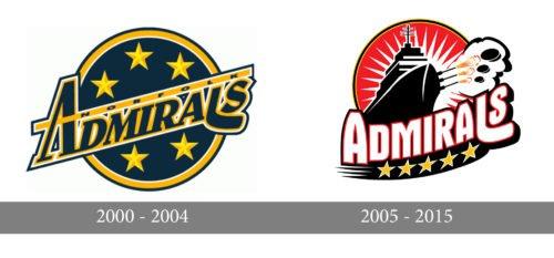 Norfolk Admirals Logo history