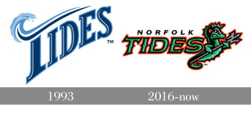 Norfolk Tides Logo history
